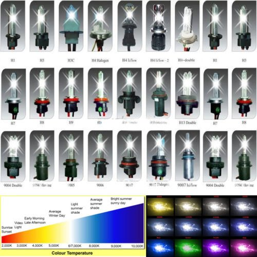 Preisvergleich Produktbild YI YDE064-CCD14-06-G036 Xenon HID Lampen Birne