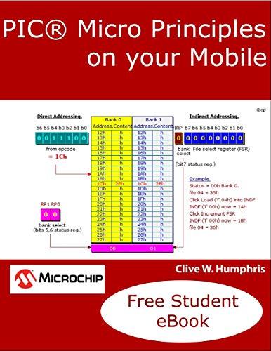 PIC® Micro Principles On Your Mobile (English Edition) (Micro Pic)