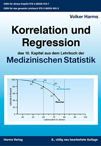 Korrelation und Regression: das 10. Kapitel aus dem Lehrbuch für Medizinische Statistik