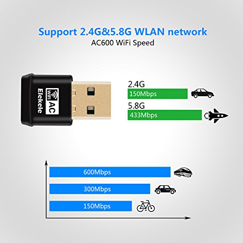 Elekele® Mini USB Wlan Adapter, USB Wifi Adapter 2.4GHz/5.8GHz Dual Band 600Mbit/s Wireless USB Adapter Nano für Windows 10/8.1/8/7/XP/Vista/MAC OS/Linux 2.6