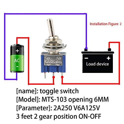 Strike 42mm//57mm+2 RASAMENTI 17mm Coldroom Porta Coperchio 921 FERMOD Lockin versione