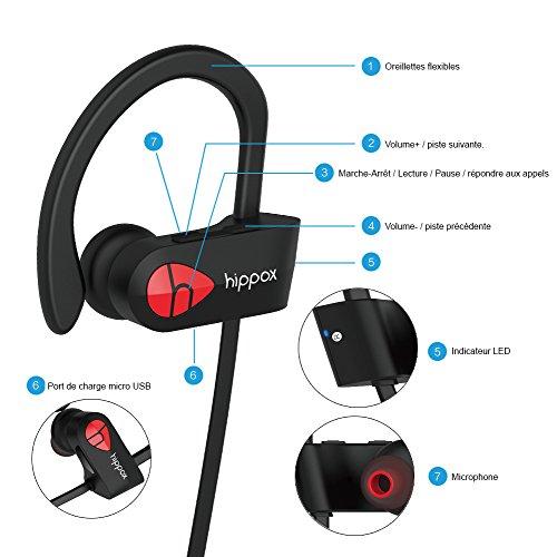 Cuffie Bluetooth, HippoxMoov resistente all'acqua V4.1 IPX 7 Wireless Cuffie Auricolari sportivi con microfono (Riduzione del rumore e resistente all'acqua) per Palestra, Corsa, Trekking ed esercizi per iPhone 6s Plus Samsung Galaxy S6 S5 e telefoni Android