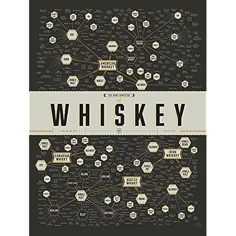 Le molte varietà di whisky poster Stampa (18x 24) by Pop Tabella Laboratorio