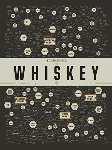 de-nombreuses-varietes-de-whisky-poster-18-x-24-par-tableau-pop-lab