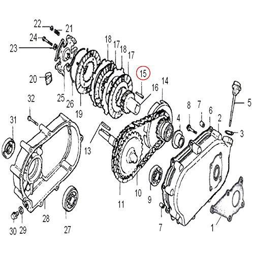 Die Besten Viertakterssatzmotoren