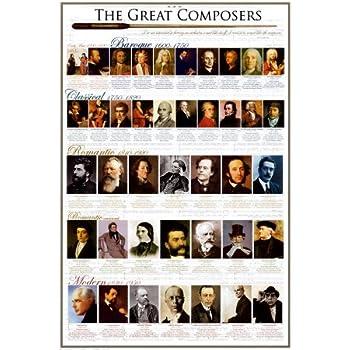 Stammbaum der klassischen Musik, Klassik Poster: Amazon.de