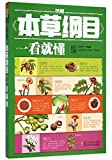 Graphical Compendium of Materia Medica for Dummies (Chinese Edition)
