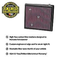 K&N Luftfilter für RX-8