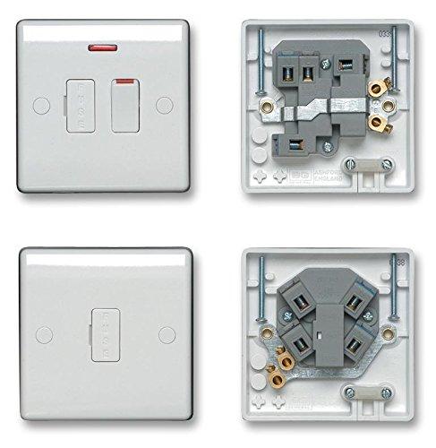 BG 854 unidad de conexión no conmutado [tamaño del paquete: 2] (certificado...
