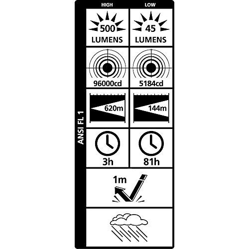 LiteXpress LXSP 102-2 Handscheinwerfer, 1 Cree Hochleistungs-LED, Lichtleistung max. 500 Lumen, Leuchtweite max. 620 Meter und Leuchtdauer max. 81 Stunden - 7