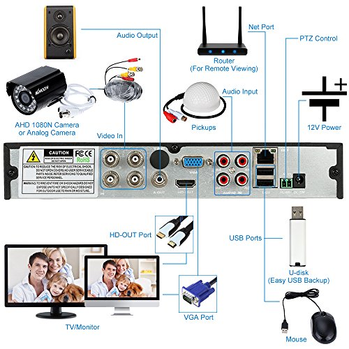 KKmoon-Kit-CCTV-4CH-Full-AHD-1080N720P-DVR-HDMI-P2P-Onvif-4x-1500TVL-Cmara-Bala-Exterior-1TB-Disco-Duro-IR-Cut-Visin-Nocturna-APP-AndroidiOS-Deteccin-Movimiento-Alerta-Email