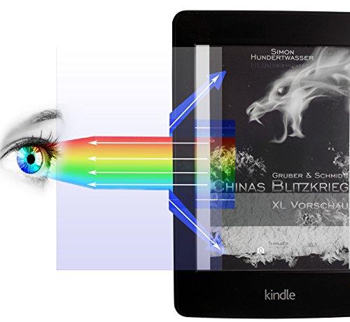 3 x PROTOMAX Displayschutzfolie für Amazon Kindle Paperwhite (212 ppi), (WiFi & 3G) ebook Reader, mit Blaulichtfilter, Displayschutz / Bildschirmschutz mit Anti-Blaulicht, Schutz für Kindle Paperwhite 6 Zoll Display