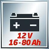 Einhell Batterie Ladegerät CC-BC 5 (für Batterien von 16 bis 80 Ah, 12 V Ladespannung, eingebautes Amperemeter, Tragegriff) Test