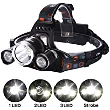 6000 lumen ad alta potenza LED Headlamp by Aiqi Testa fari,