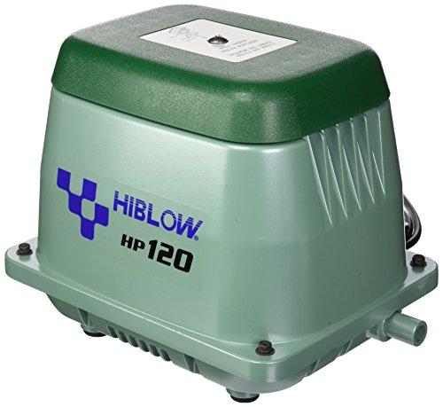 HiBlow Luftpumpe HP-120 150l/min bei 1,3m, Ausgang 18mm, 115 Watt