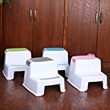Jukkre Dual Height Step Stool for Kids | Toddler's Stool for Potty Training