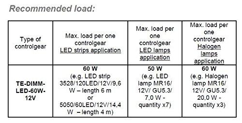 0W - 60W Dimmbar LED Treiber Konstant Voltzahl 12VDC, elektronischer LED-Trafo, Dimmable LED Driver, model TE60W, for 12Vdc LED tapes / strips and LED lamps - 3