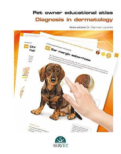Diagnosis in dermatology. Pet owner educational atlas - Veterinary books - Editorial Servet por Servet editorial