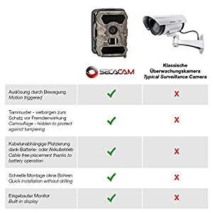 SecaCam HomeVista ─ 100° outdoor infrared surveillance - wildlife camera, 12 MP, Full HD, 0.4 seconds response rate, night vision, verified in Germany
