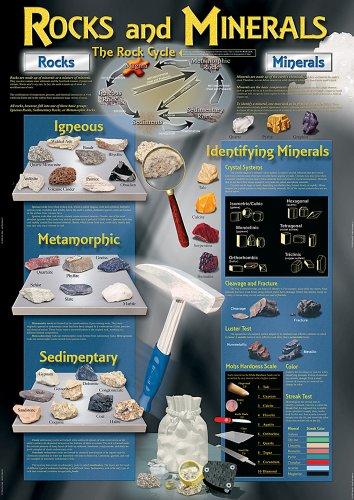 Rocks and Minerals Bulletin Board Set -