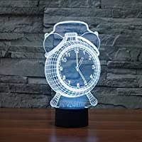 3D visual creative lamp is an innovative artistic atmosphere light,optical acrylic light guide plate engraving a variety of 2D graphics, 3D visual impact, led source, import SCM process control, touch- sensitive switch, single or 7 colors changing.?W...