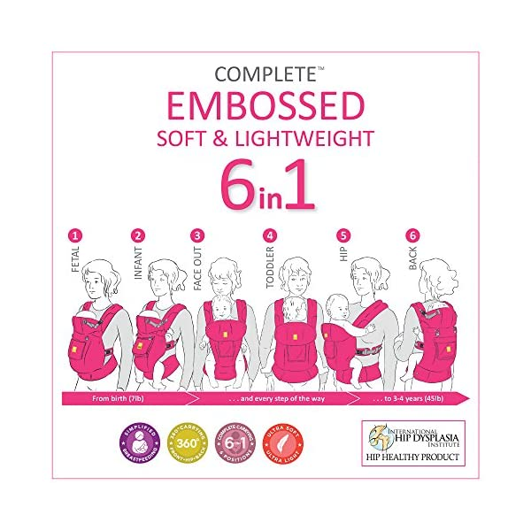 SIX-Position, 360° Ergonomic Baby & Child Carrier by LILLEbaby - The COMPLETE Embossed LUXE March of Dimes (Pink Ribbon) Lillebaby ERGONOMIC: Perfect for newborns. No insert needed. COMFORT: Voted most comfortable baby carrier. SIX (6) POSITIONS: Front inward (fetal, infant, or toddler settings), front outward, hip or back carry. 7 - 45 lbs. 1