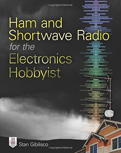 Ham and Shortwave Radio for the Electronics Hobbyist (Electronic Listening Device)