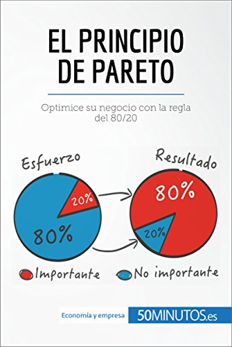 El principio de Pareto: Optimice su negocio con la regla del 80/20 (Gestión y Marketing) por 50Minutos.es