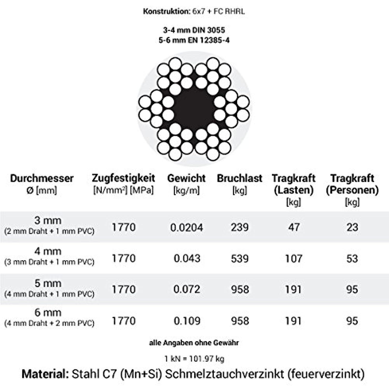 25m câble 4mm acier zingué EN 12385-4 6x19+FC
