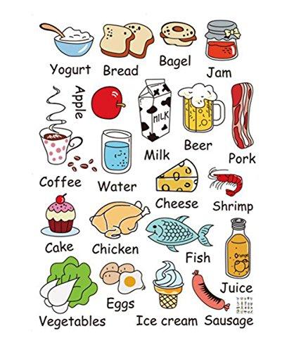 Drawihi Kreative Englische Wörter des Essens wandaufkleber niedlichen küche kühlschrank kinder schlafzimmer kindergarten dekorative aufkleber (Wort Essen)