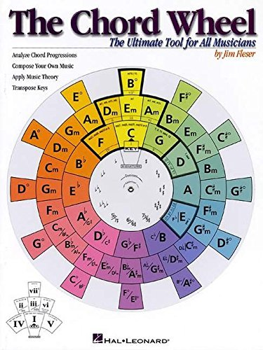 The Chord Wheel: The Ultimate Tool for All Musicians par Jim Fleser