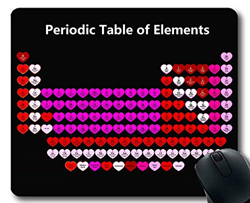 Mauspads, Periodensystem der Elemente 2019 Gaming-Mauspad, Diagramm für ernsthafte Schüler, Lehrer, Dickes großes Gummi-Mousepad