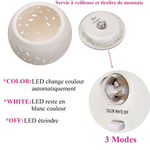 SOLMORE Lampe Solaire LED Céramique Veilleuse Boule Tirelire de ...