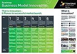 TOM SPIKE Roadmap Geschäftsmodell-Innovation - DIN A0 - Englisch