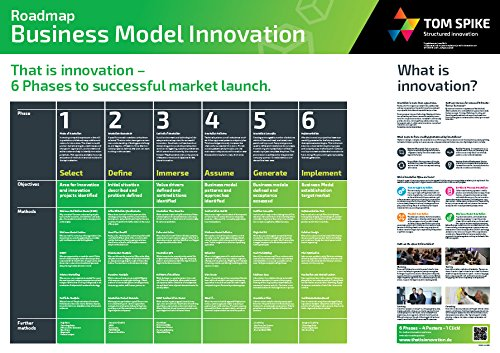 TOM SPIKE Roadmap Geschäftsmodell-Innovation - DIN A0 - Englisch (Canvas Cases Business)