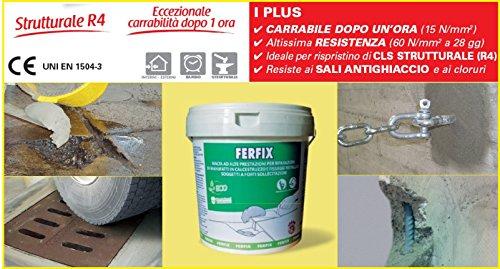 malte-ferfix-technique-antiritiro-structurelle-r4-rapide-kg-45