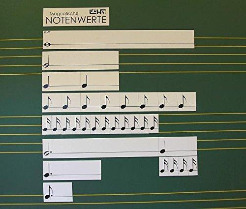 Magnetische Notenwerte (Notenpyramide): Lernsystem auf Magnetkarten für die Tafel