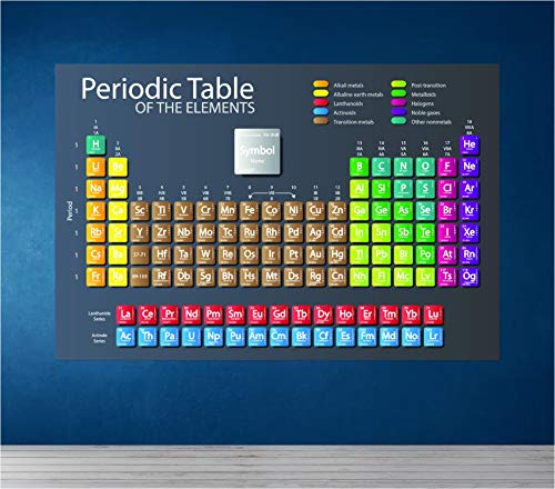 Red Parrot Graphics Periodic Table of Elements Science Education Wall Art Sticker (Medium 40cm x 60cm)