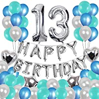 Toupons Birthday Decorations 13th, 66pcs Birthday Party Decorations for Kids Girl 1st 3rd and Boy with Happy Birthday Banner Helium Confetti Latex Balloons Green Blue