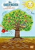 Wie Kinder wachsen - Baum der kindlichen Entwicklung (Poster für die Öffentlichkeitsarbeit in Kitas und Grundschulen)