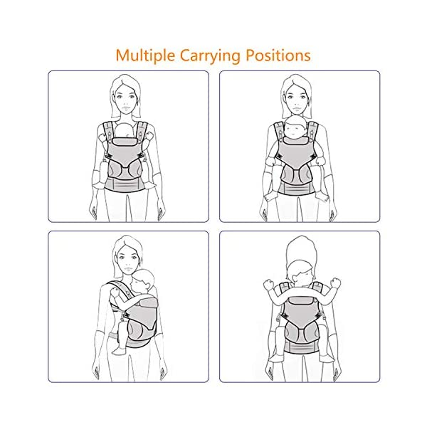 """Viedouce Baby Carrier Ergonomic/Pure Cotton More Lightweight and Breathable/Multiposition: Dorsal and Ventral/Adjustable Headrest/for Newborn and Toddler 3 to 48 Month (3.5 to 20 kg) Viedouce 【Pure Cotton】- All our baby carriers are made of high quality fabric and free from harmful substances. The fabric is breathable, skin-friendly and soft, it is made of premium natural pure cotton to to keep baby's soft skin safe and comfort baby wearing in four seasons. Adequate safety tests ensure the soft fabrics gently hug your baby's back, legs and hips, and provide good support. 【Ergonomic Design】- Our ergonomic backpack carrier makes it easy for you to give your child the closeness and security they need. You can see and feel your baby's position and the natural C curve of their back.Ergonomic Butterfly adjustable seat and leg openings facilitates the thighs, knees and lower legs to be correctly placed and supported in an M shape that prevents """"Developmental Hip Dysplasia"""". 【Waist Belt & Shoulder Straps】- Upgraded wide waist belt and shoulder straps padded with soft material eases pressure on the back and shoulder, releasesing burden in a large extent when you carry your baby. Luxuriously thick and soft padding in the shoulder straps give you superior carrying comfort and prevent straps from slipping off. Adjustable shoulder straps are suitable for moms and dads of all shapes and sizes. You won't feel tired while carrying baby for a long time. 5"""