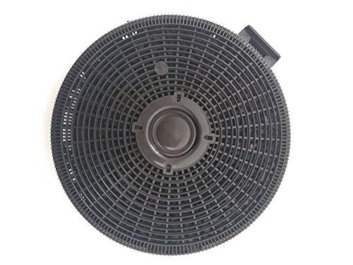 Dunstabzugshaube teka einfach finden auf dunstabzugshauben
