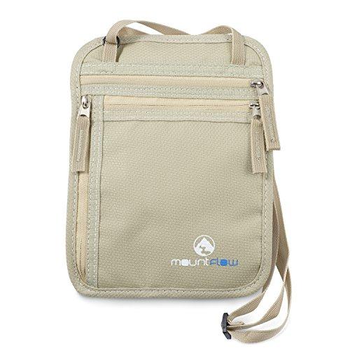 Gürteltasche RFID Blocker Unisex Brusttasche: Umhängetasche mit anpassbarem Schultergurt für...