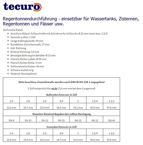 Messing Tankverschraubung Regentonnenanschluss 1″ AG x Schlauchanschluss 1″ - 4
