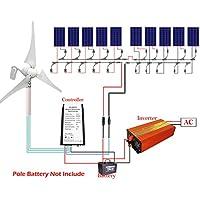 ECO-WORTHY 1400W Off Grid Sistema e vento solare ricarica kit: 400Watt generatore eolico a turbina, con ibrida controllo carica + 10pannelli solare 100W + 1500watt Off Grid MPPT Inverter