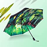 Funzioni:  Il design elegante e alla moda ti fa risaltare e non è più monotono. Può proteggere dai raggi UV nei giorni di sole, pioggia nei giorni di pioggia e ombrelloni. La struttura antivento può aiutarti a resistere a forti venti. Dimensioni rid...
