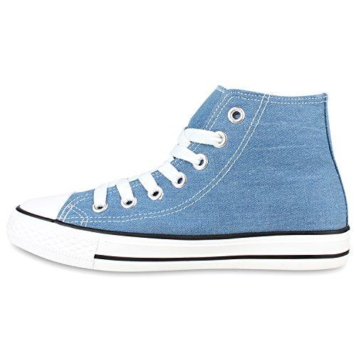 Damen Schuhe Sneaker Turnschuh High Top Hellblau