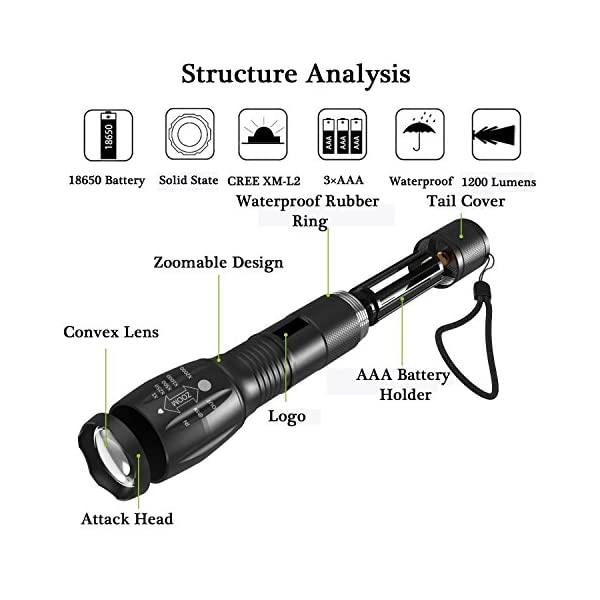 Ledeak Cree XML L2 LED Torch,1200 Lumens Adjustable Focus LED Flashlight 5 Modes Rainproof Handheld Torch Light for Indoor and Outdoor Hiking,Cycling,Camping 2