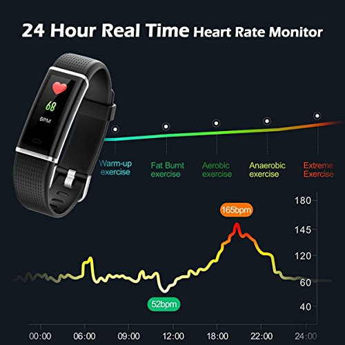 Zoom IMG-1 chereeki activity tracker ip68 fitness