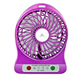 #5: Royal Powerful Portable Wireless Rechargeable Mini USB Fan With 2200 mAh Lithium-ion Battery Inside
